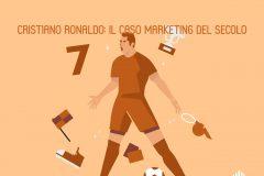 Cristiano Ronaldo: il caso marketing del secolo
