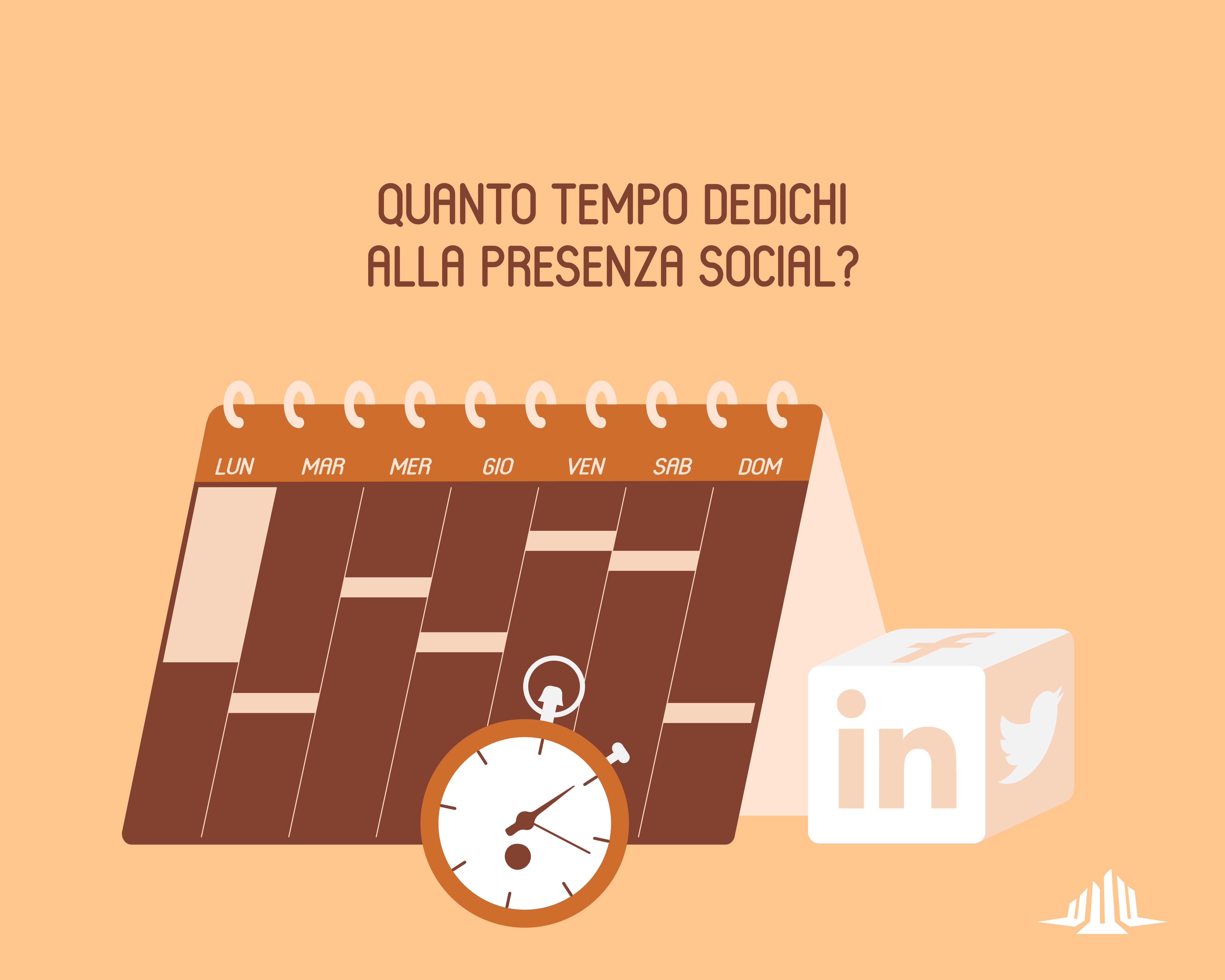 Quanto tempo dedichi alla presenza social?