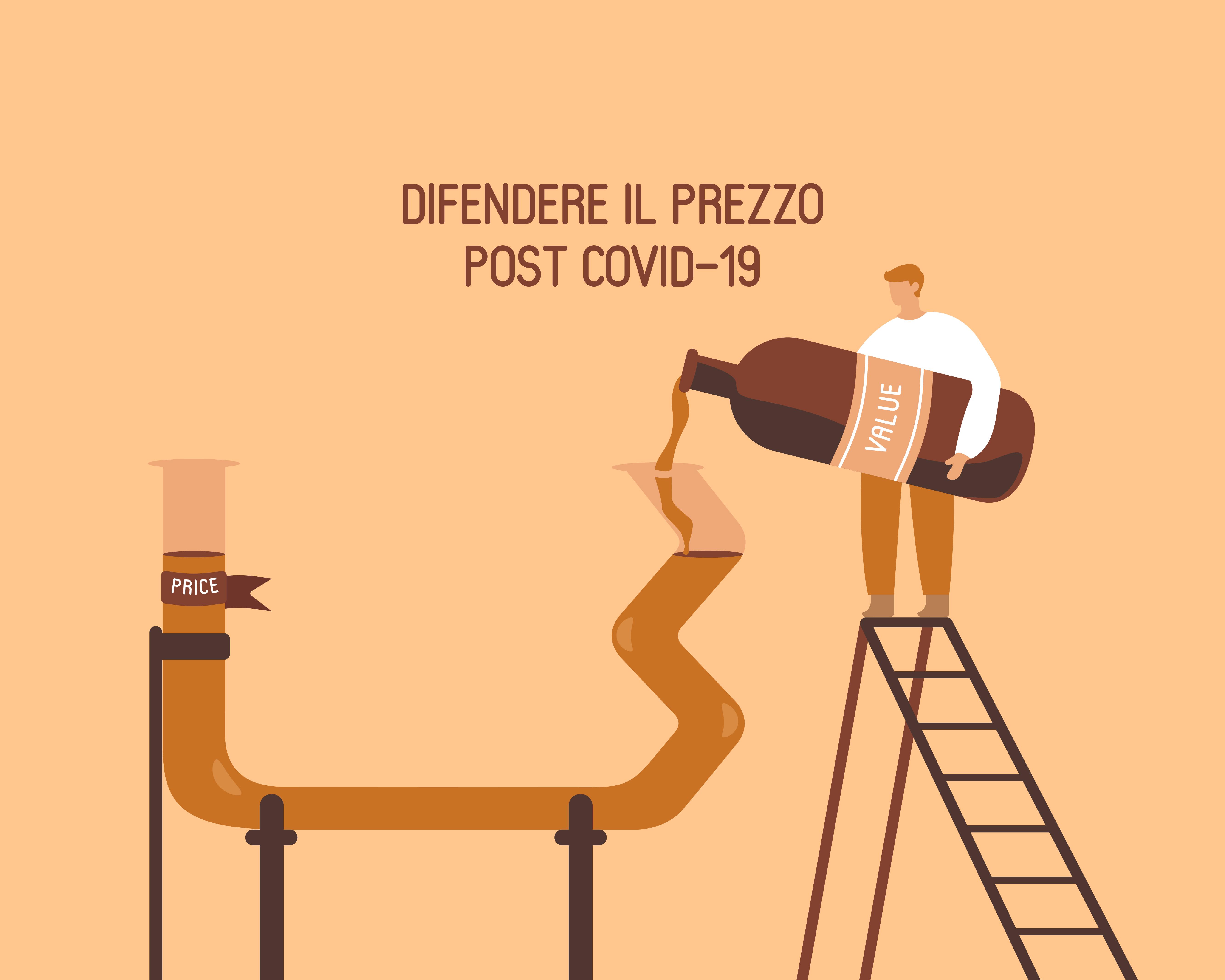 Difendere il prezzo post Covid-19