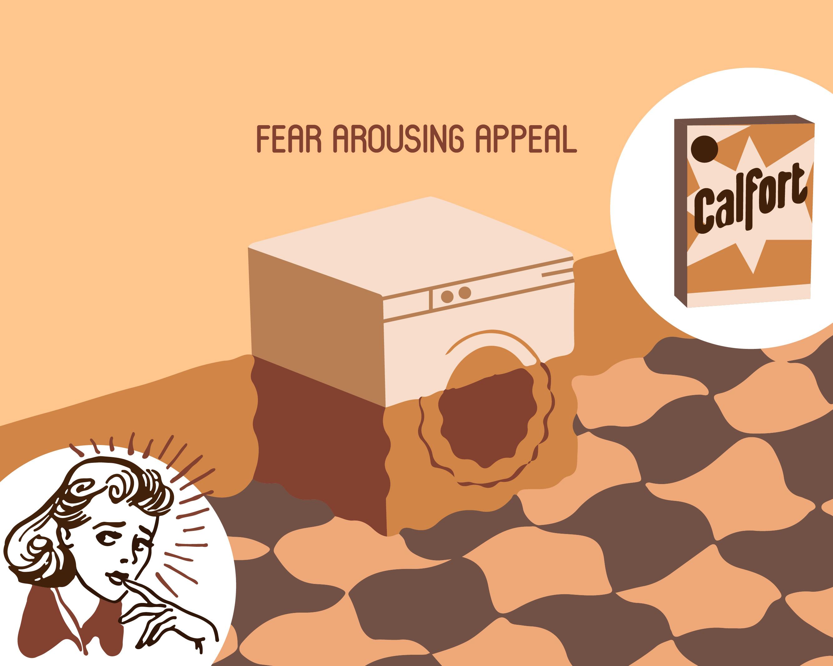 Fear Arousing Appeal