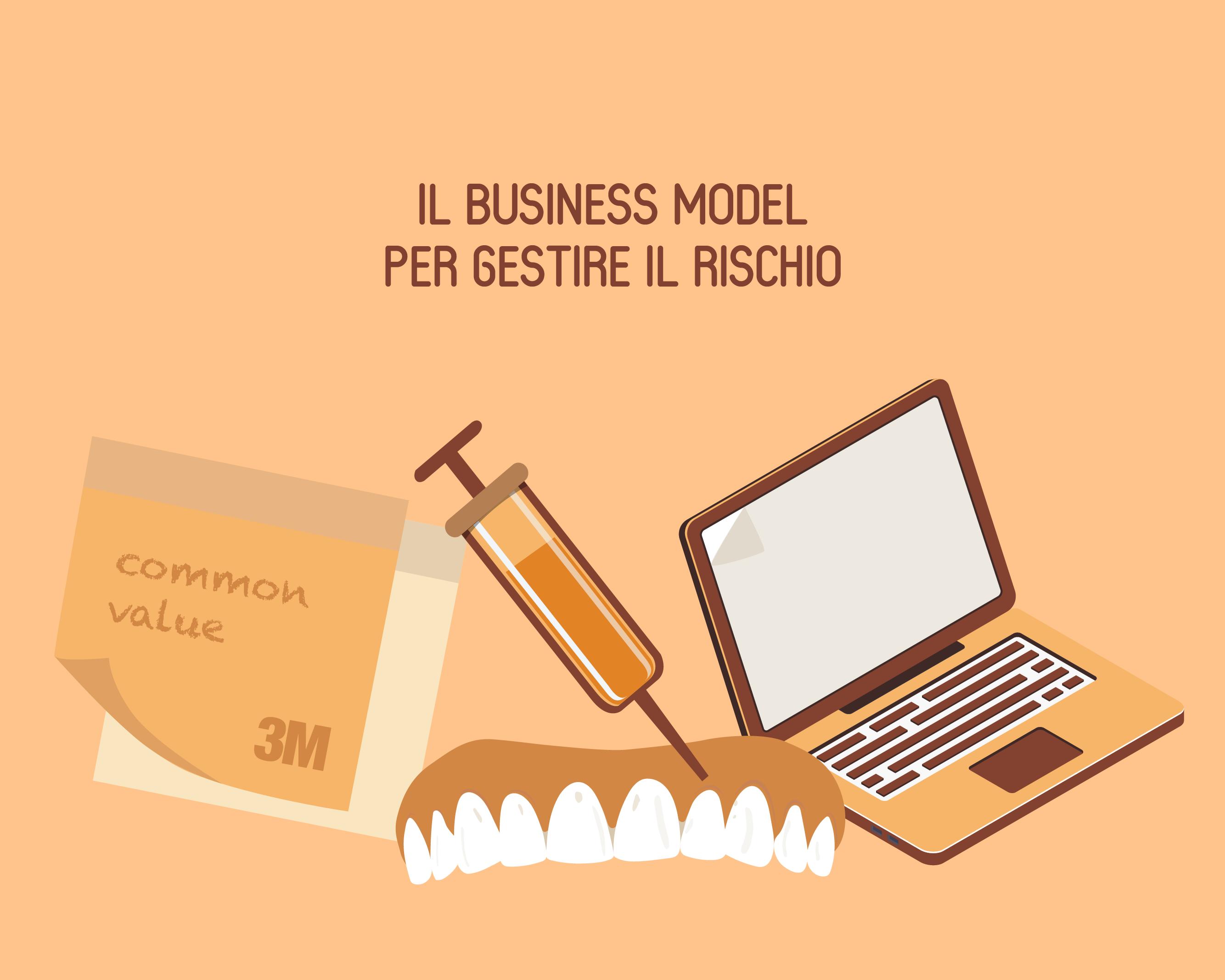 Il business model per gestire il rischio